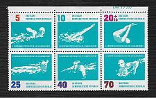 Buy Germany DDR MNH Scott #625a Catalog Value $2.00