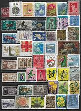 Buy Yugoslavia Mixed Lot All different