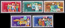 Buy GERMANY DDR [1975] MiNr 2078-82 ( OO/used )
