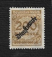 Buy Germany Hinged Scott #O41 Catalog Value $.30