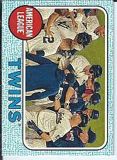 Buy Twins Team Card 2017 Topps Heritage Blue Parallel