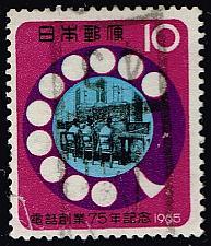 Buy Japan #859 Telephone Dial and Old Switchboard; Used (0Stars) |JPN0859-08XVA