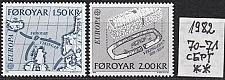 Buy DÄNEMARK DANMARK [Färöer] MiNr 0070-71 ( **/mnh ) Landschaft