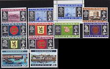 Buy ENGLAND GREAT BRITAIN [Guernsey] MiNr 0008 ex ( **/mnh )