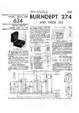 Buy BURNDEPT 274 SERVICE I by download #105474