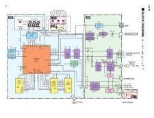 Buy Yamaha EX7 P01-P19 C Manual by download Mauritron #256934