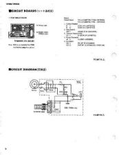 Buy JVC TP80_80S_PCB_C Service Manual by download Mauritron #255549