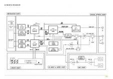 Buy block diagram1 Service Information by download #110481