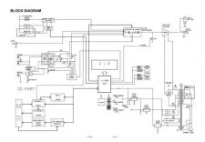 Buy FFH-376 1-2 Service Information by download #111884