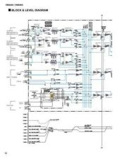 Buy Yamaha EMX68S MAIN Manual by download Mauritron #256886