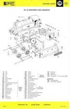 Buy Hornby Dublo No.20 - No.40 Clockwork Tank Loco Information by download Mauritro