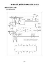 Buy FFH-1920 1950 1-1 Service Information by download #111844