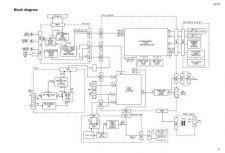 Buy JVC UX-P550U Service Manual by download Mauritron #220798