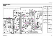 Buy SAMSUNG WS32V54N 11_Schematic Diag by download #107152