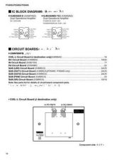Buy JVC P1000S 2500S 3500S PL C Service Manual by download Mauritron #252525