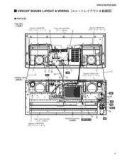 Buy Yamaha PSR1500 3000 PCB01 E Manual by download Mauritron #258872