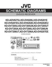 Buy JVC KD-DV7205A Service Manual. On by download Mauritron #271280
