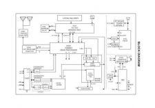 Buy LG GOLDSTAR CF20J3RG-3B-3R 075AADJ Service Information by download #112809
