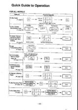 Buy Panasonic NNT703 T783 Qui ck Operating Instruction Book by download Mauritron