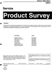 Buy PHILIPS PS03_99 by download #103419