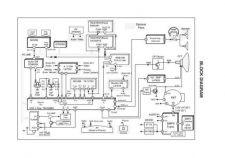 Buy LG GOLDSTAR CF20F39 068AADJ3 Service Information by download #112793