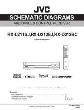 Buy JVC RX-D211SJ Service Manual by download Mauritron #272292