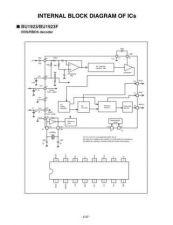 Buy GOLDSTAR FFHS198AD GENERAL Service Information by download #112326