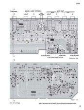 Buy Yamaha Tyros2 CB3 Information Manual by download Mauritron #259800