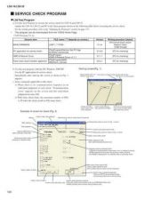 Buy JVC LS9 PCB10 C Service Manual by download Mauritron #251601