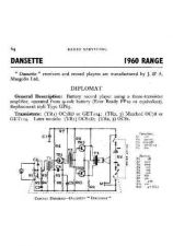 Buy DANSETTE COMPA by download #108006