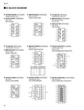 Buy JVC DU1A SM3(E) Service Manual by download Mauritron #250648