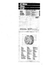 Buy NIKON Nikkor 28mm Instruction Manual by download Mauritron #266112