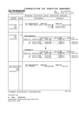 Buy C52044 Technical Information by download #118131