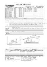 Buy C52016G Technical Information by download #118101