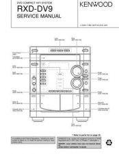 Buy KENWOOD RXD-DV9 by download #101589