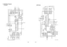 Buy bc980zm sr10472ba Technical Information by download #115192