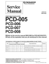 Buy Pioneer R1993 Manual by download Mauritron #227772