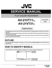 Buy JVC AV-21E3-BSK Service Manual Schematic Circuit. by download Mauritron #269547