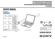 Buy Sony PCG-FX310FX310KFX310PFX370FX370KFX370PFX390FX390KFX390P Service Manual. by
