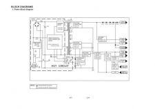 Buy BN200IR IG IBUL1LG B Q ENG Service Information by download #110493