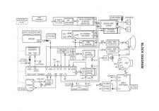 Buy LG GOLDSTAR CF20D73 84AADJ3 Service Information by download #112772