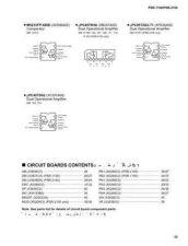 Buy Yamaha PSR170 OV E Manual by download Mauritron #258882
