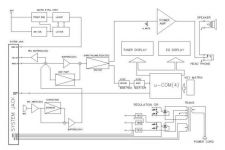 Buy wiring diagram Service Information by download #114260