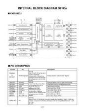 Buy GOLDSTAR DA3520AD IC by download #108353