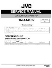 Buy JVC TM-A140PN Service Manual Schematic Circuit. by download Mauritron #272619
