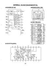 Buy internal block diagram of ics Service Information by download #112409