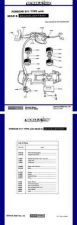 Buy Scalextrix No.143 Porsche 911 Service Sheets by download Mauritron #206324