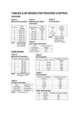 Buy a7table Technical Information by download #115130