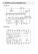 Buy internal block diagram Service Information by download #112407