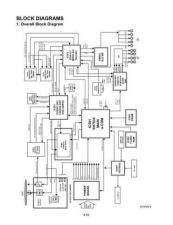 Buy Dv4951e OVERALL Service Information by download #110896
